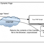 web-page-caching-in-php